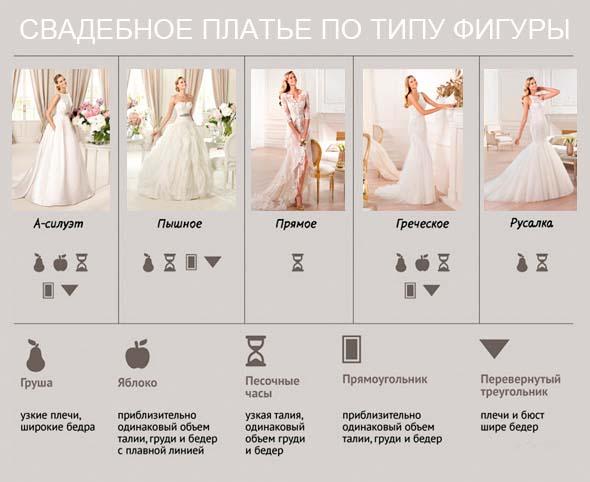 Какой фасон свадебного платья подойдет девушке маленького роста